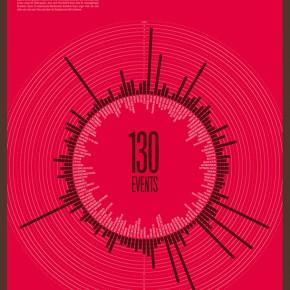 Die bekanntesten elektronischen Musikevents in Köln