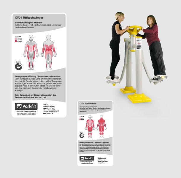 Illustration für Aufkleber zur muskulären Beanspruchung bei Outdoor Fitnessgeräten von ParkFit